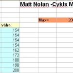 Matt Nolan tréning mŕtveho ťahu